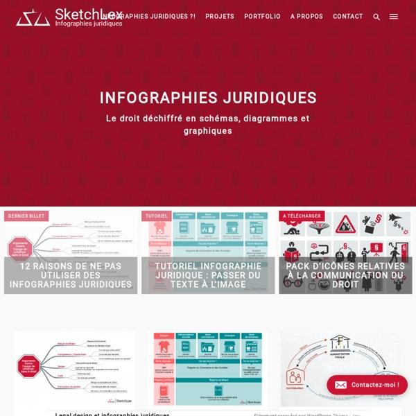 SketchLex - Visualiser le droit - Propriété Intellectuelle et Nouvelles Technologies
