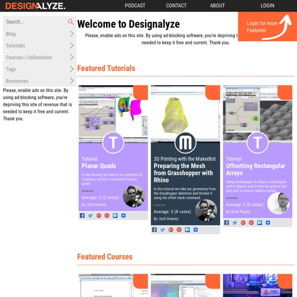 Designalyze - designalyze: the analysis of design