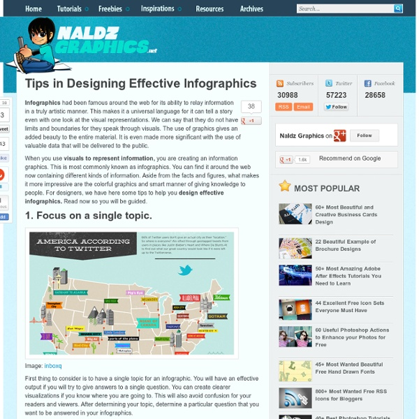 Tips in Designing Effective Infographics
