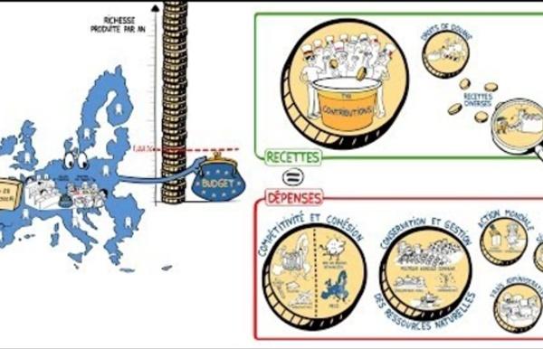Dessine-moi l'éco : Le budget de l'UE