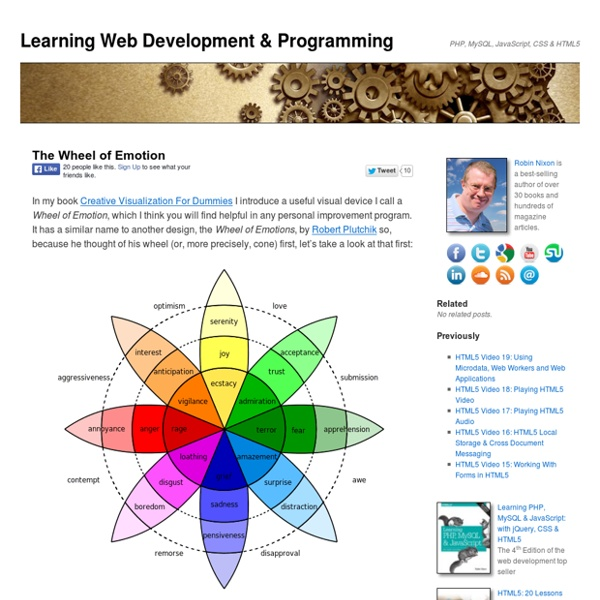 Learning Web Development & Programming