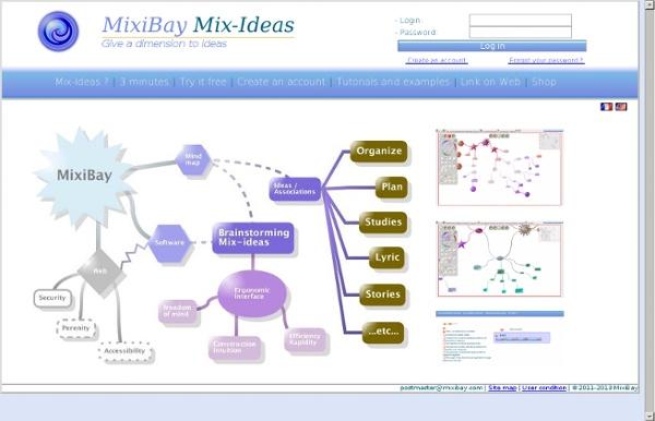 Idées: créer, développer, innover avec Mixe-Idées.com, le logiciel de vos projets