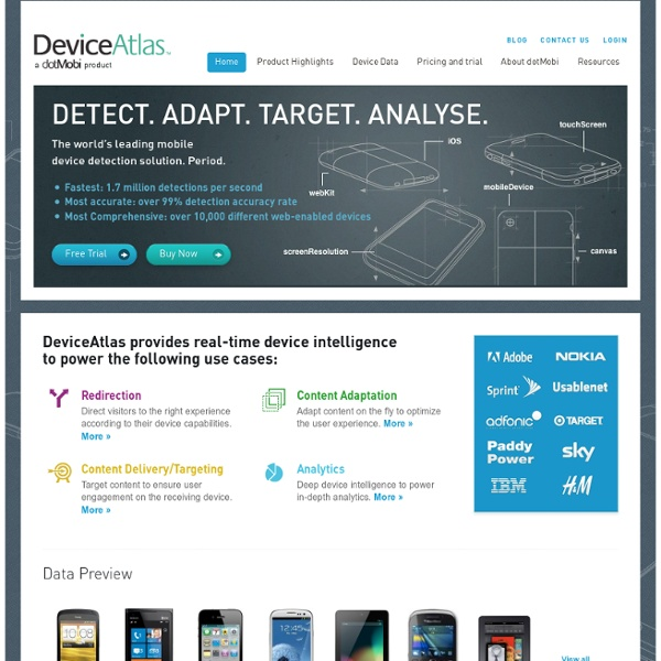 Mobile Device Detection