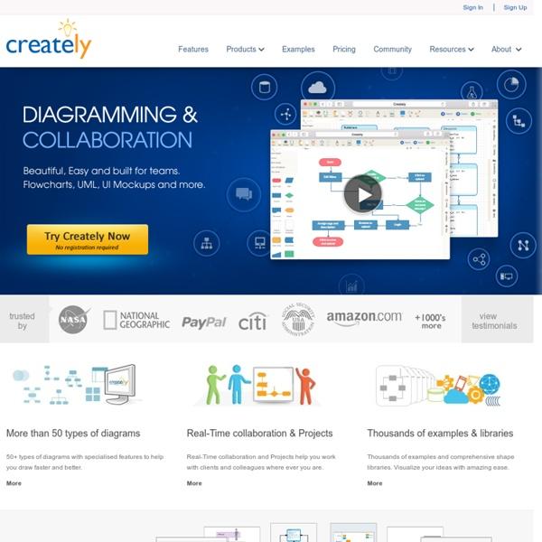 Online Diagram Software to draw Flowcharts, UML & more