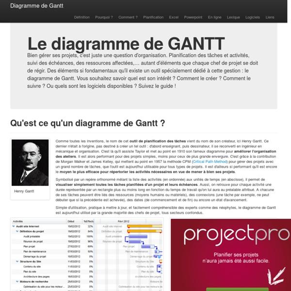 Diagramme de GANTT, suivez le guide de la planification projet !