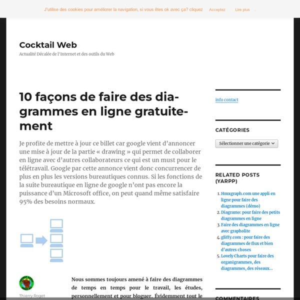 11 logiciels en ligne pour faire des diagrammes gratuitement