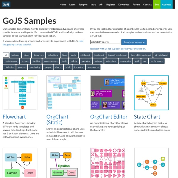Samples of Diagramming for HTML5/Canvas by Northwoods Software®