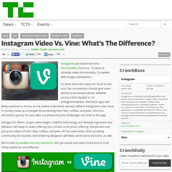 Instagram Video Vs  Vine: What's The Difference? | Pearltrees