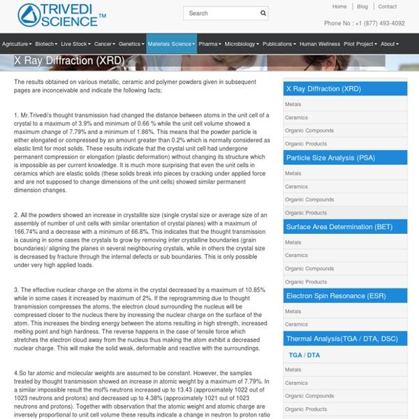 XRD Analysis Technique - Evaluation of Biofield Energy