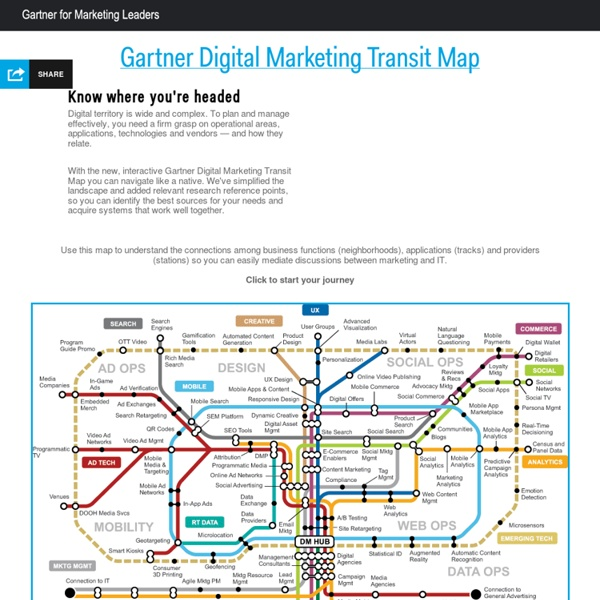 Digital Marketing Transit Map