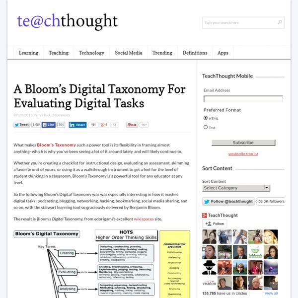 A Bloom's Digital Taxonomy For Evaluating Digital Tasks