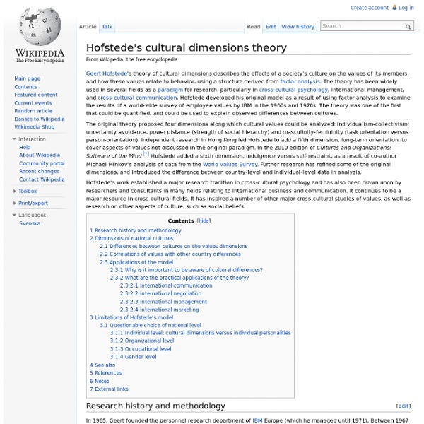 Hofstede's cultural dimensions theory