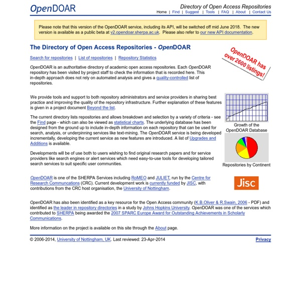 OpenDoar - Directory of OA Repositories