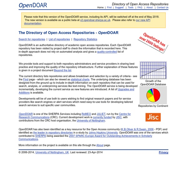OpenDOAR - Home Page - Directory of Open Access Repositories