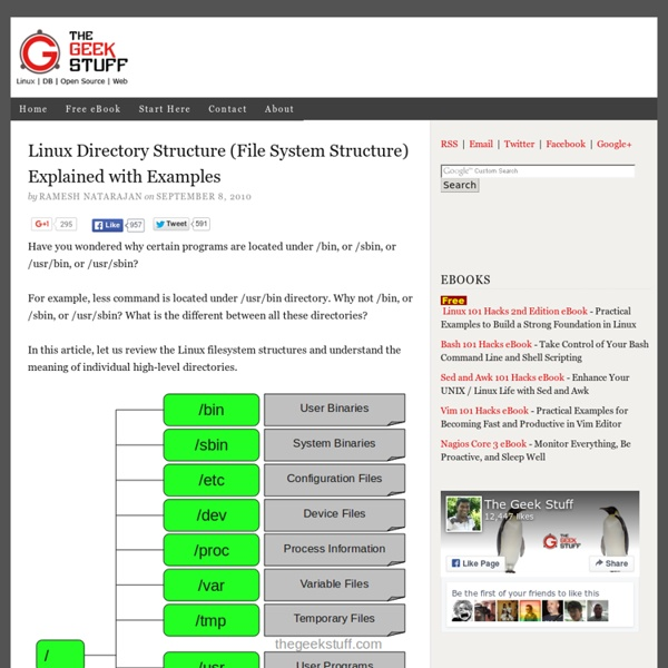 how to create directory structure in linux