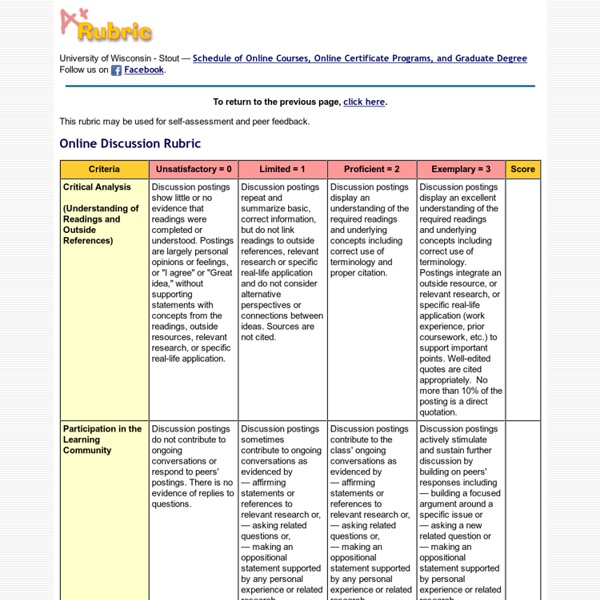 Discussion Rubric