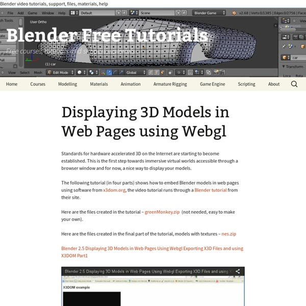 Displaying 3D Models in Web Pages using Webgl
