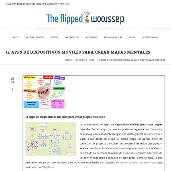 14 apps de dispositivos móviles para crear Mapas mentales