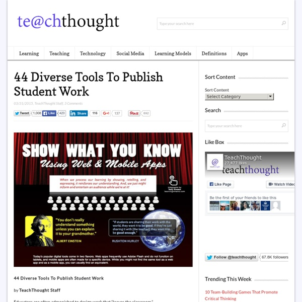 44 Diverse Tools To Publish Student Work