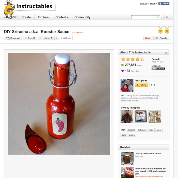 DIY Sriracha a.k.a. Rooster Sauce