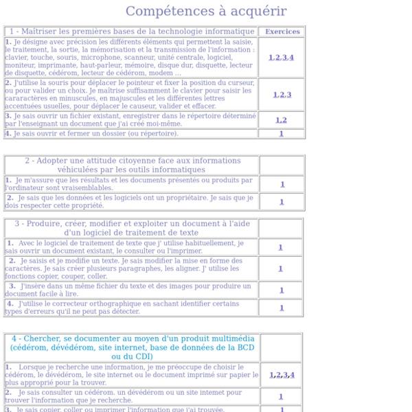 Test compétences B2i