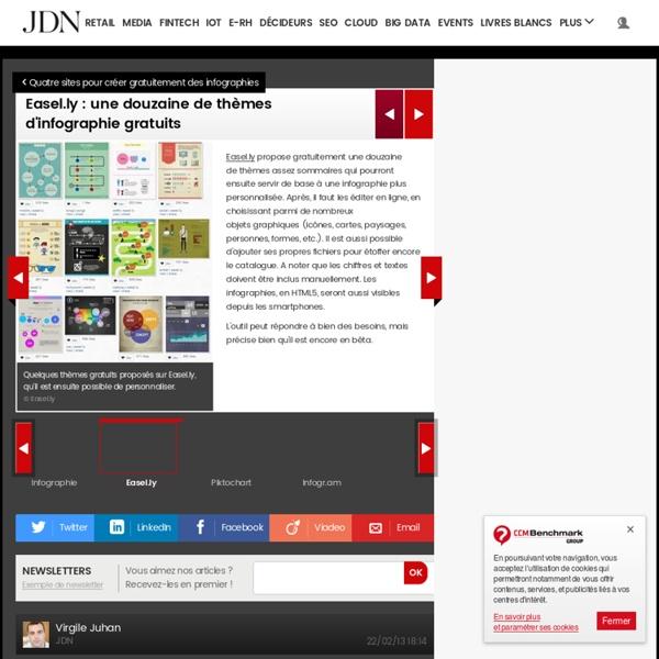 Easel.ly : une douzaine de thèmes d'infographie gratuits : Quatre sites pour créer gratuitement des infographies