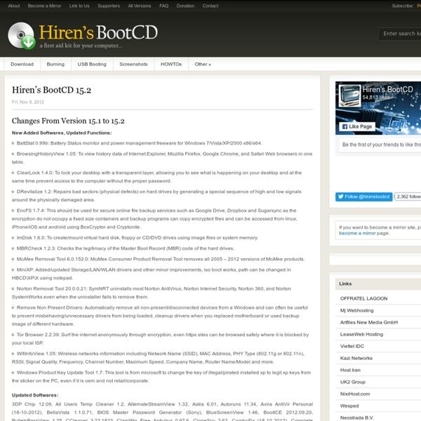 Download Hiren's BootCD 15.1
