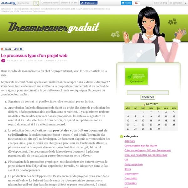 Dreamweaver gratuit - Dreamweaver tutorials et extensions