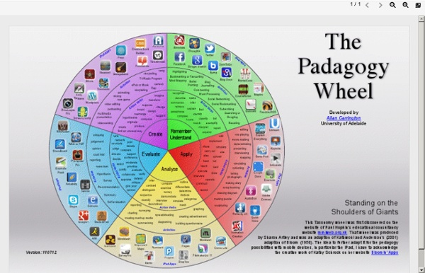 The pedagogy wheel