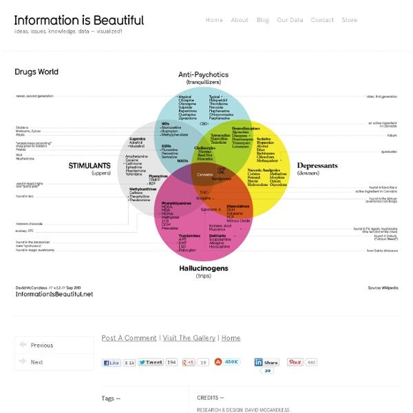 Información es bella
