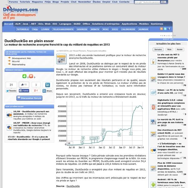DuckDuckGo en plein essor, le moteur de recherche anonyme franchit le cap du milliard de requêtes en 2013