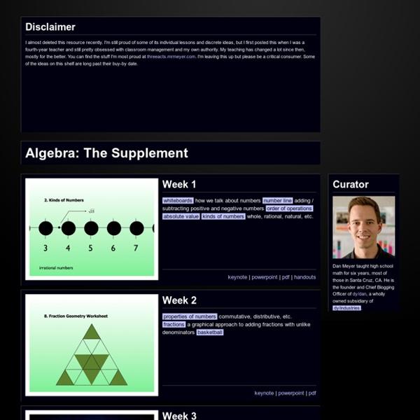 Dy/dan » Algebra: The Supplement