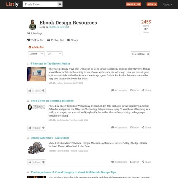 Ebook Design Resources