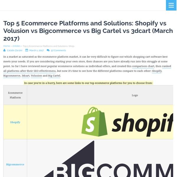 Top 5 Ecommerce Platforms: Shopify vs Volusion vs Bigcommerce vs Big Cartel vs 3dcart (August 2016)