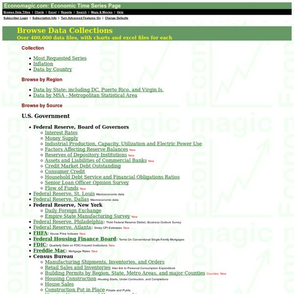 Economagic: Economic Time Series Page