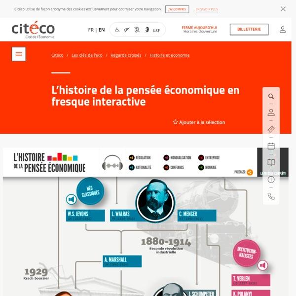 L'histoire de la pensée économique en fresque interactive