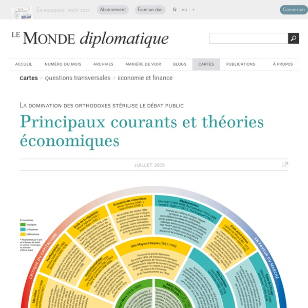 Principaux courants et théories économiques (Le Monde diplomatique, juillet 2015)