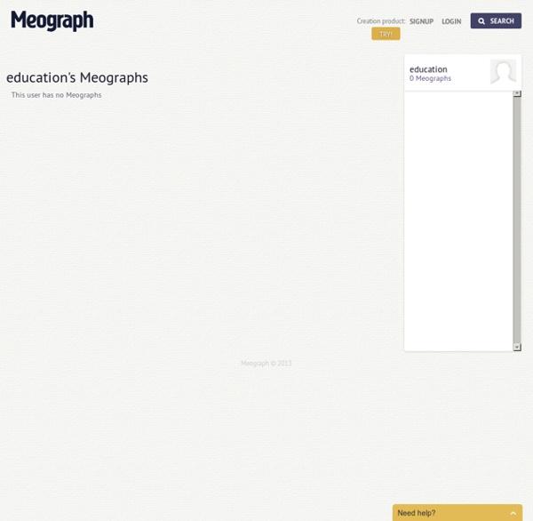Meograph - Création d'histoires multimédia