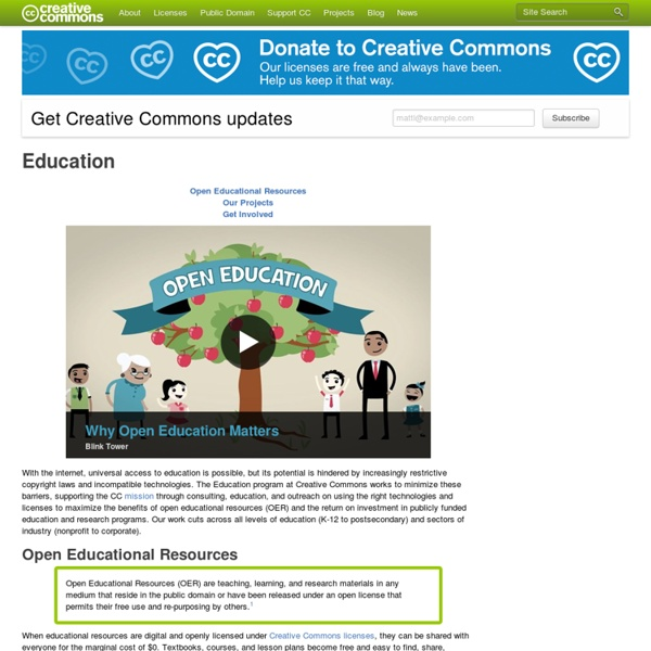Creative Commons licence