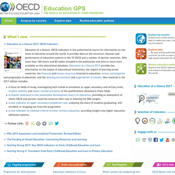 Education GPS - OECD