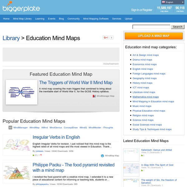 Free Education mind mapping templates and examples