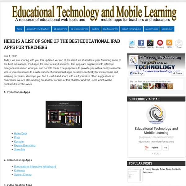 Here Is A List of Some of The Best Educational iPad Apps for Teachers