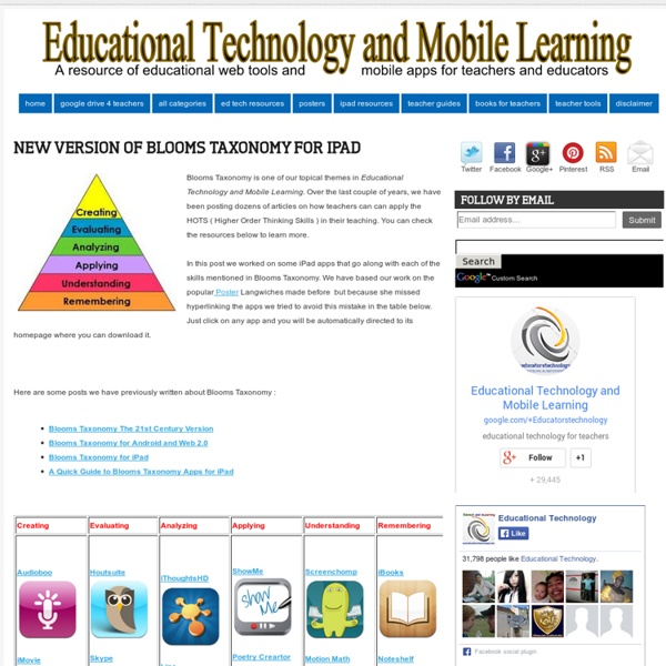 Educational Technology and Mobile Learning: New Version of Blooms Taxonomy for iPad