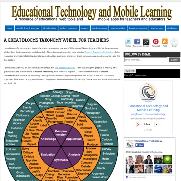 Educational Technology and Mobile Learning: A Great Blooms Taxonomy Wheel for Teachers