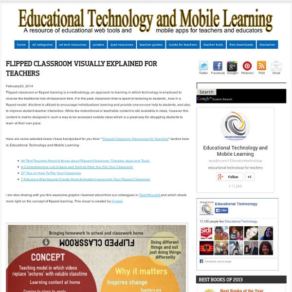Educational Technology and Mobile Learning: Flipped Classroom Visually Explained for Teachers