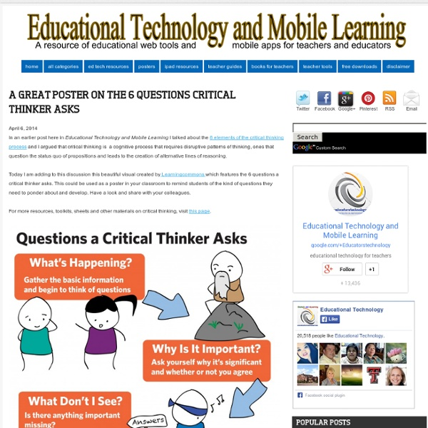 A Great Poster on The 6 Questions Critical Thinker Asks