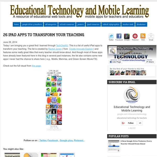 26 iPad Apps to Transform Your Teaching