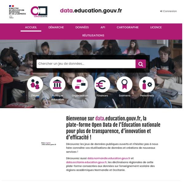 Open data EN