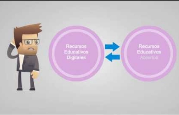 RECURSOS EDUCATIVOS DIGITALES (Audiovisuales en educación)