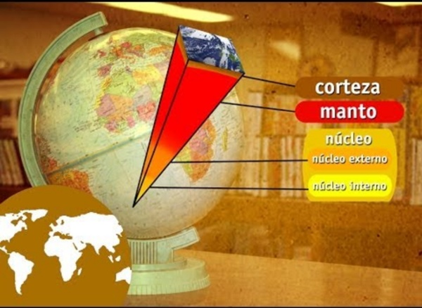 La Eduteca - Las capas de la Tierra
